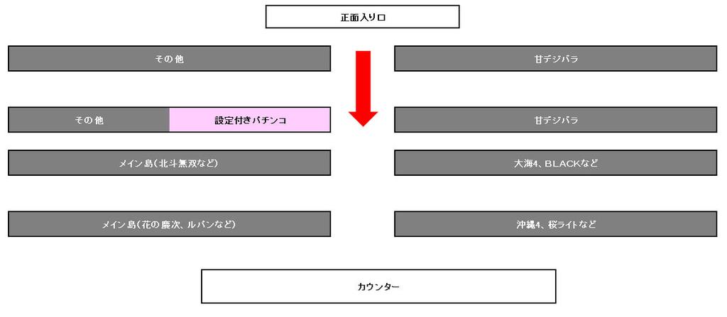 f:id:kaiji-delivery:20190308110844j:plain