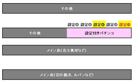 f:id:kaiji-delivery:20190308111331j:plain