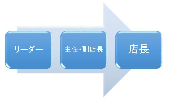 f:id:kaiji-delivery:20190318165303j:plain