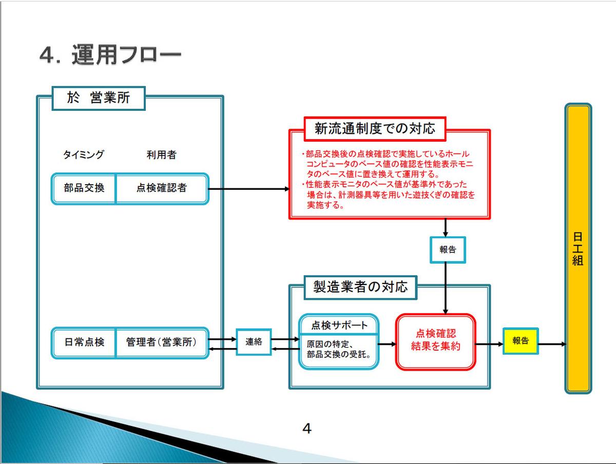 f:id:kaiji-delivery:20190320104105j:plain