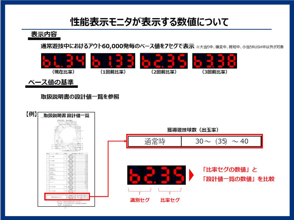 f:id:kaiji-delivery:20190320104158j:plain