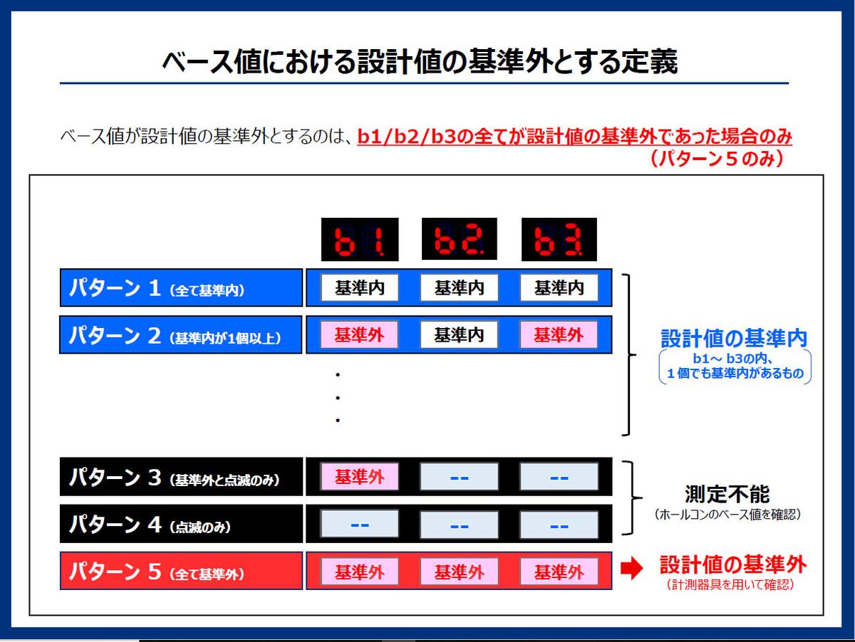 f:id:kaiji-delivery:20190320104251j:plain