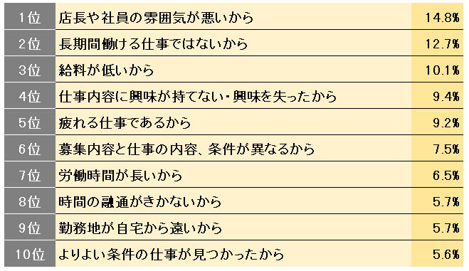 f:id:kaiji-delivery:20190326142431j:plain