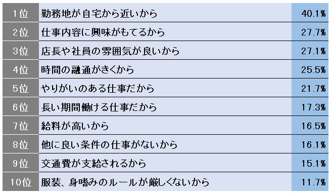 f:id:kaiji-delivery:20190326142454j:plain