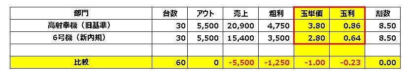 f:id:kaiji-delivery:20190404145438j:plain