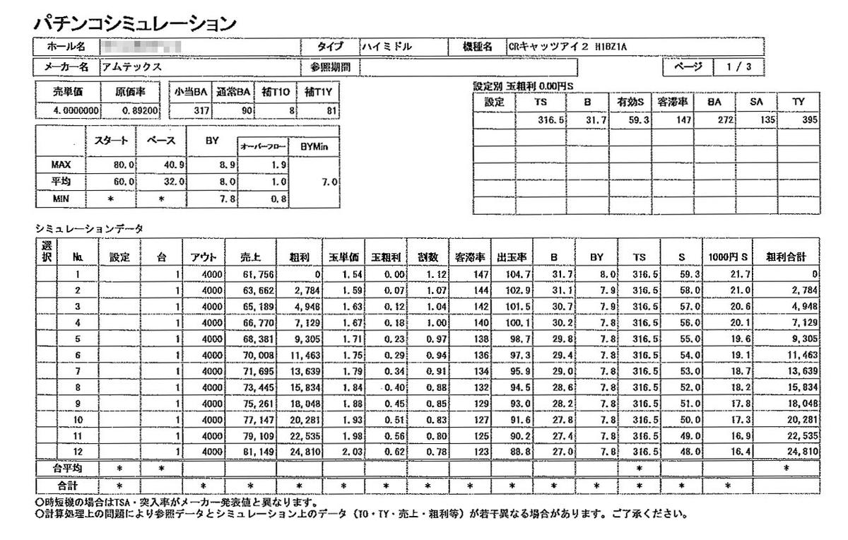 f:id:kaiji-delivery:20190410110335j:plain