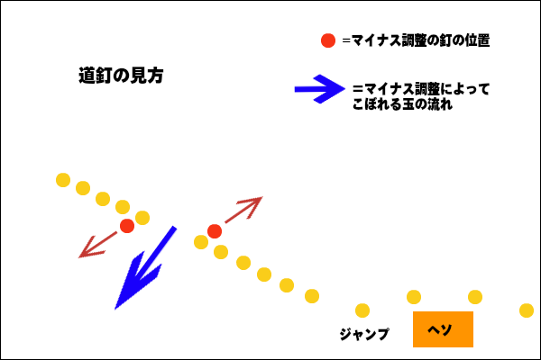 f:id:kaiji0823:20190117014131p:plain