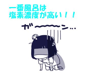 f:id:kaikaicyan:20161221233459p:plain