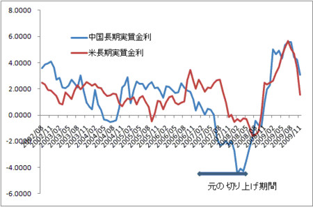 f:id:kaikaji:20100321114810j:image