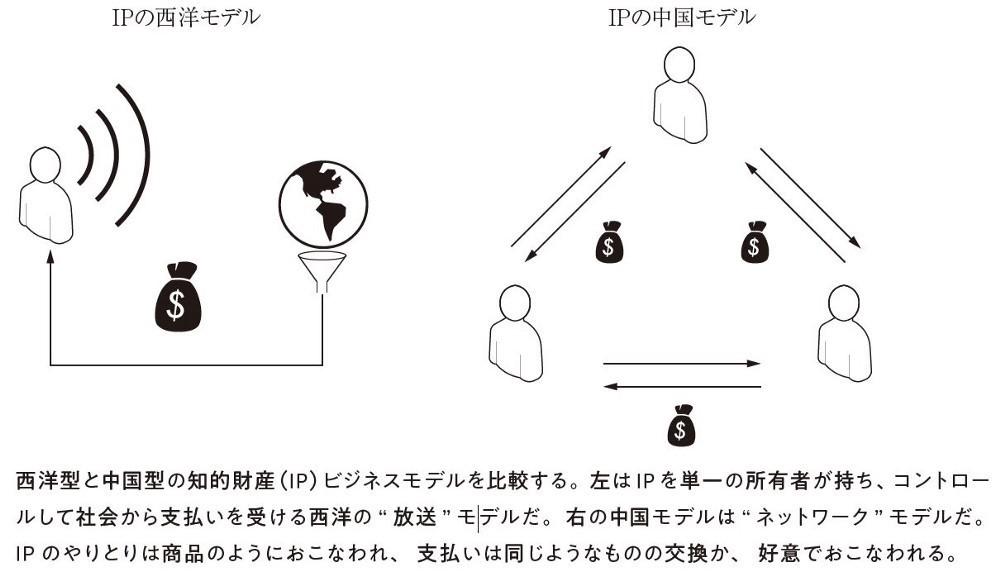 f:id:kaikaji:20190209150030j:plain