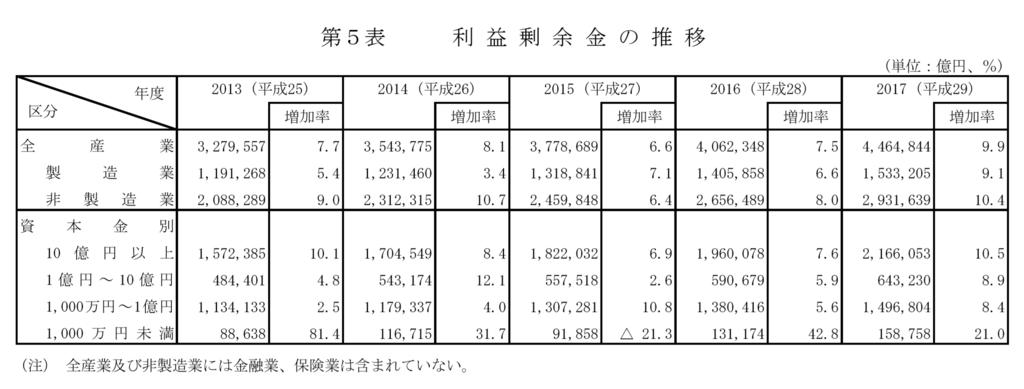 f:id:kaikakujapan:20190220080707p:plain