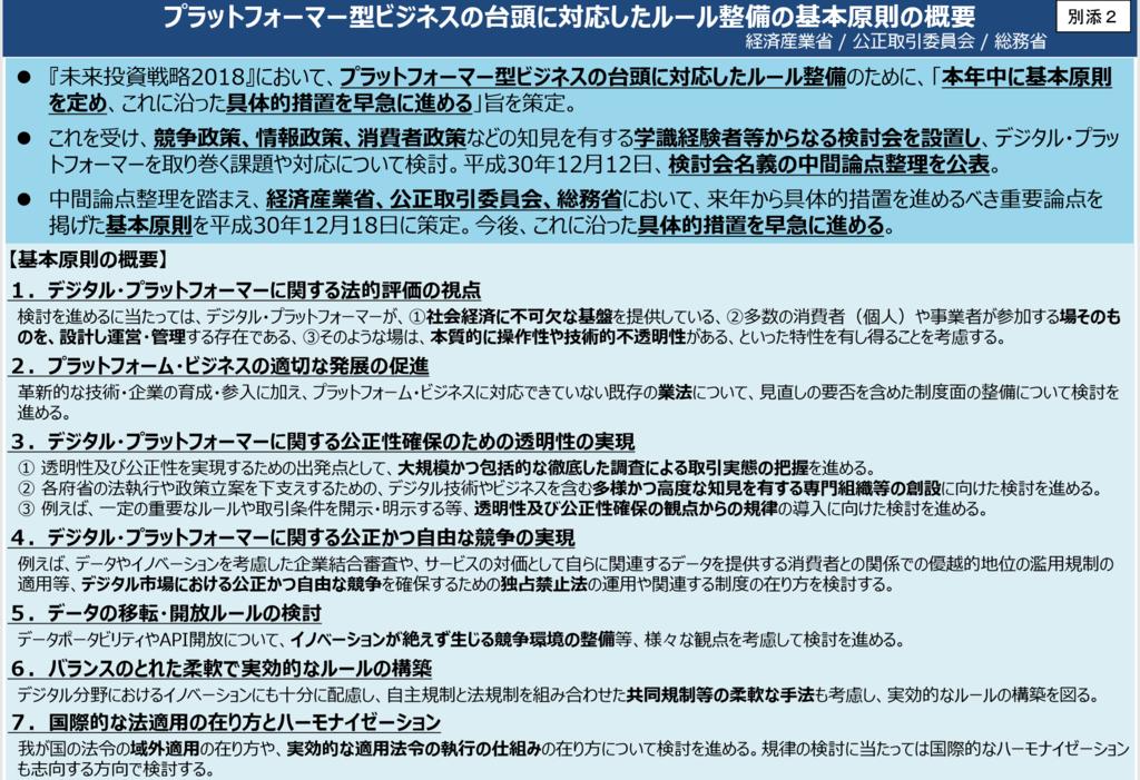 f:id:kaikakujapan:20190227081148p:plain