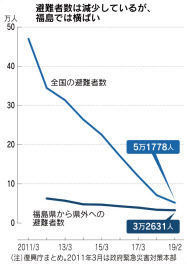 f:id:kaikakujapan:20190311160352j:plain