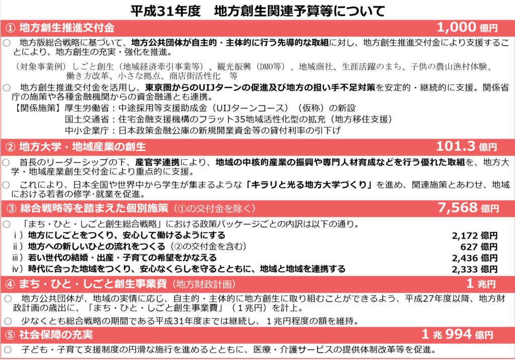 f:id:kaikakujapan:20190312051458p:plain