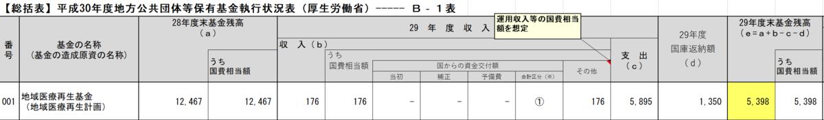 f:id:kaikakujapan:20190315045338p:plain