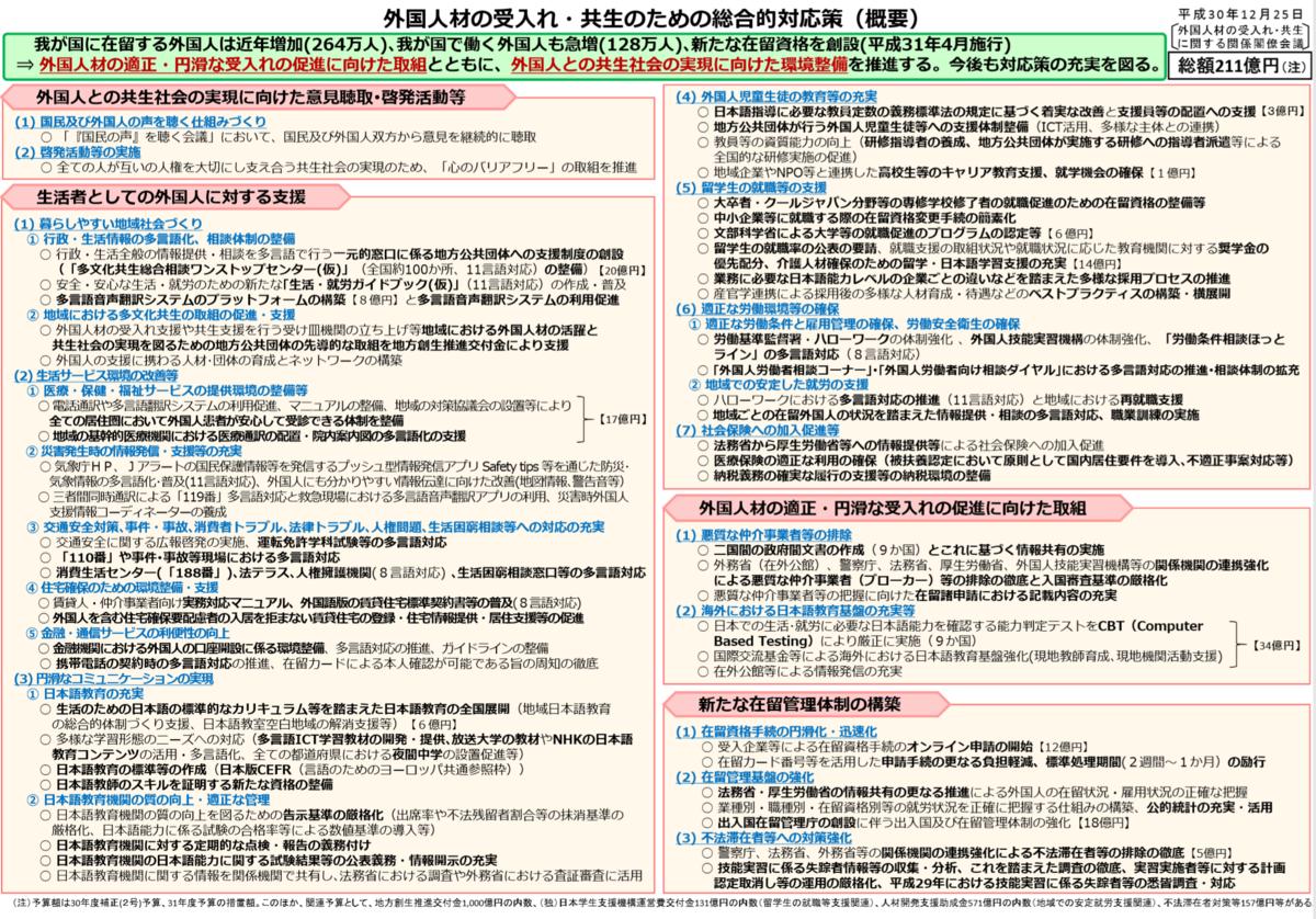 f:id:kaikakujapan:20190402060718p:plain