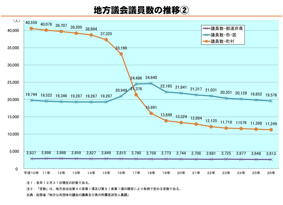 f:id:kaikakujapan:20190407072835p:plain