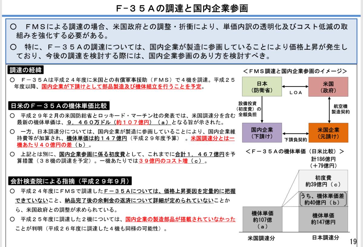 f:id:kaikakujapan:20190410174544p:plain