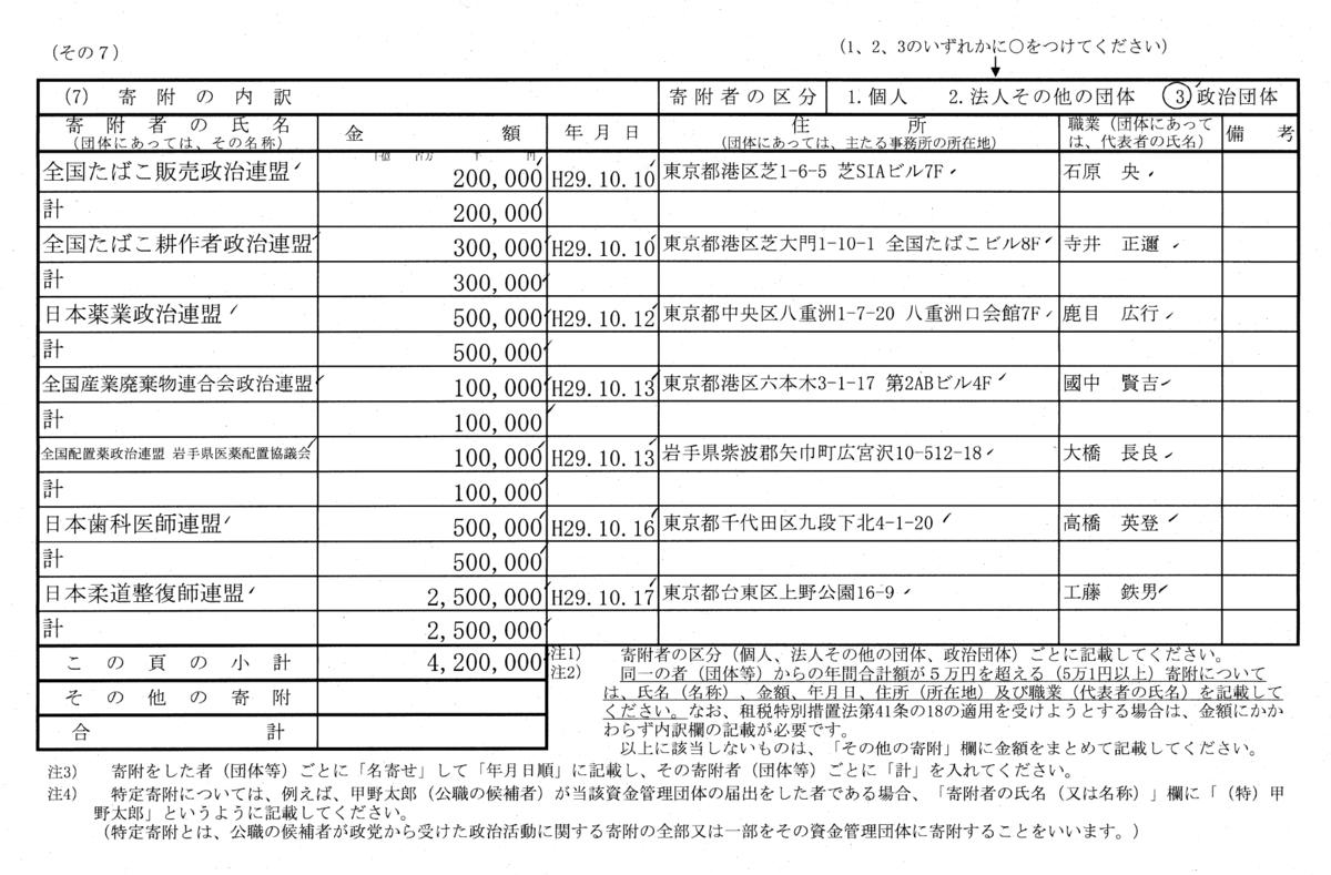 f:id:kaikakujapan:20190411113906p:plain
