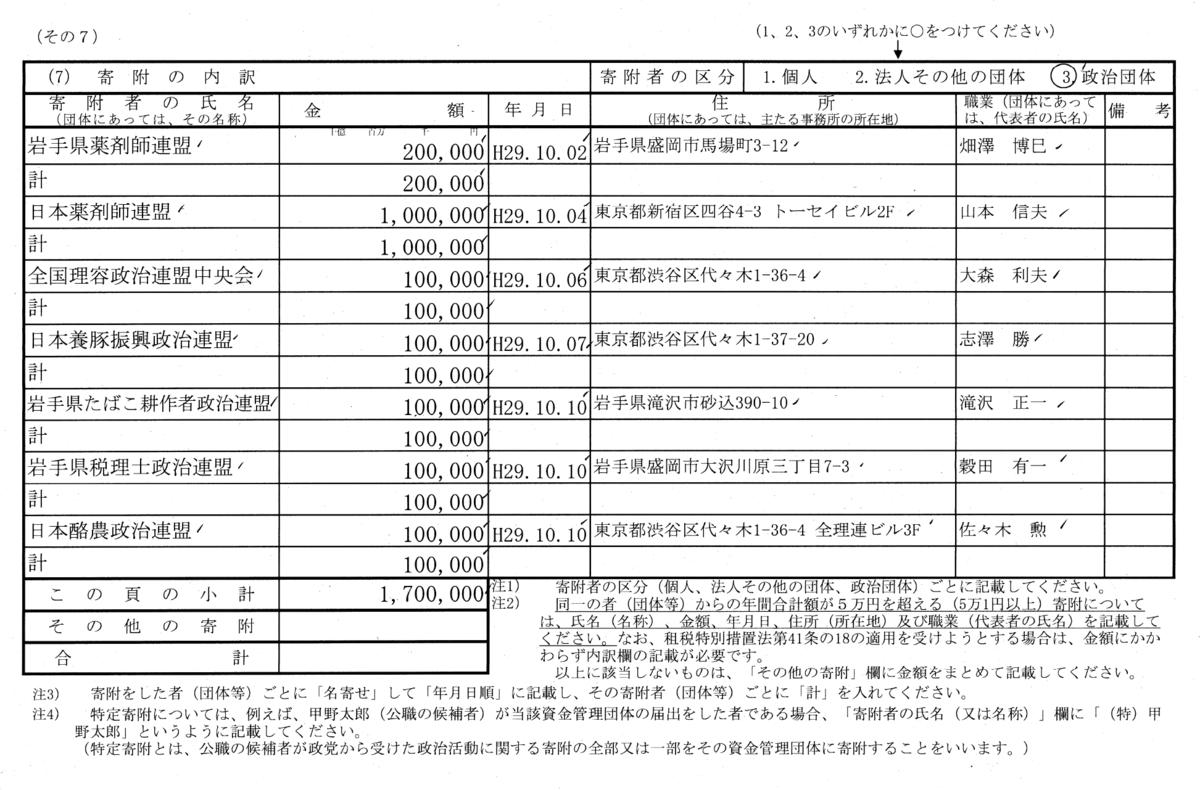 f:id:kaikakujapan:20190411114255p:plain
