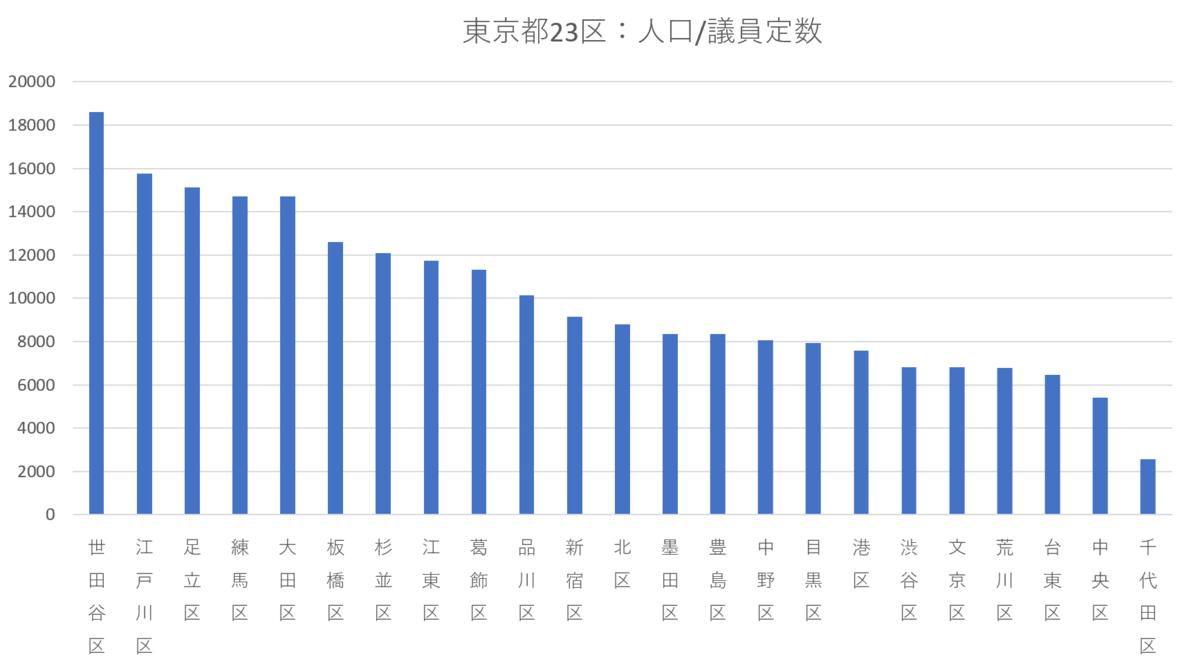 f:id:kaikakujapan:20190414162855p:plain