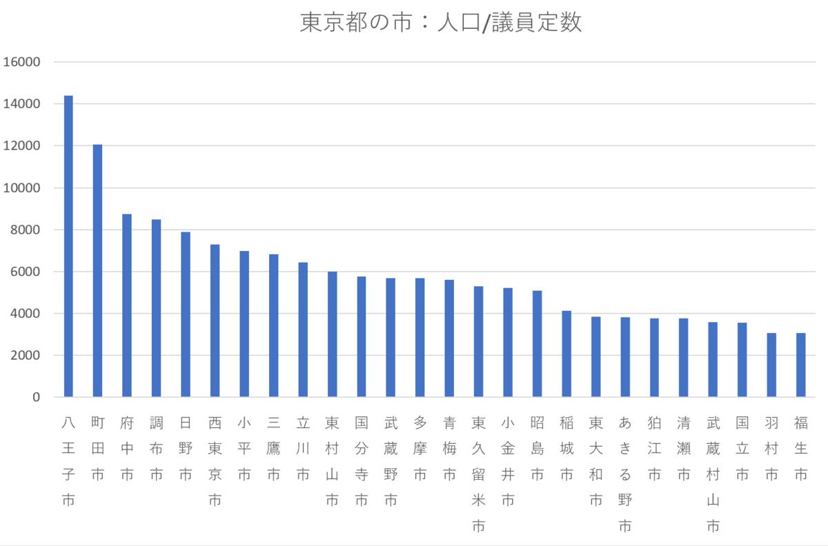 f:id:kaikakujapan:20190414164537p:plain