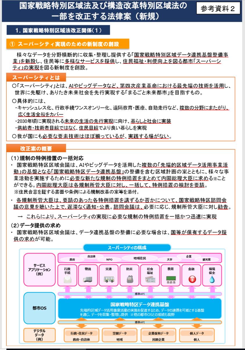 f:id:kaikakujapan:20190418100112p:plain