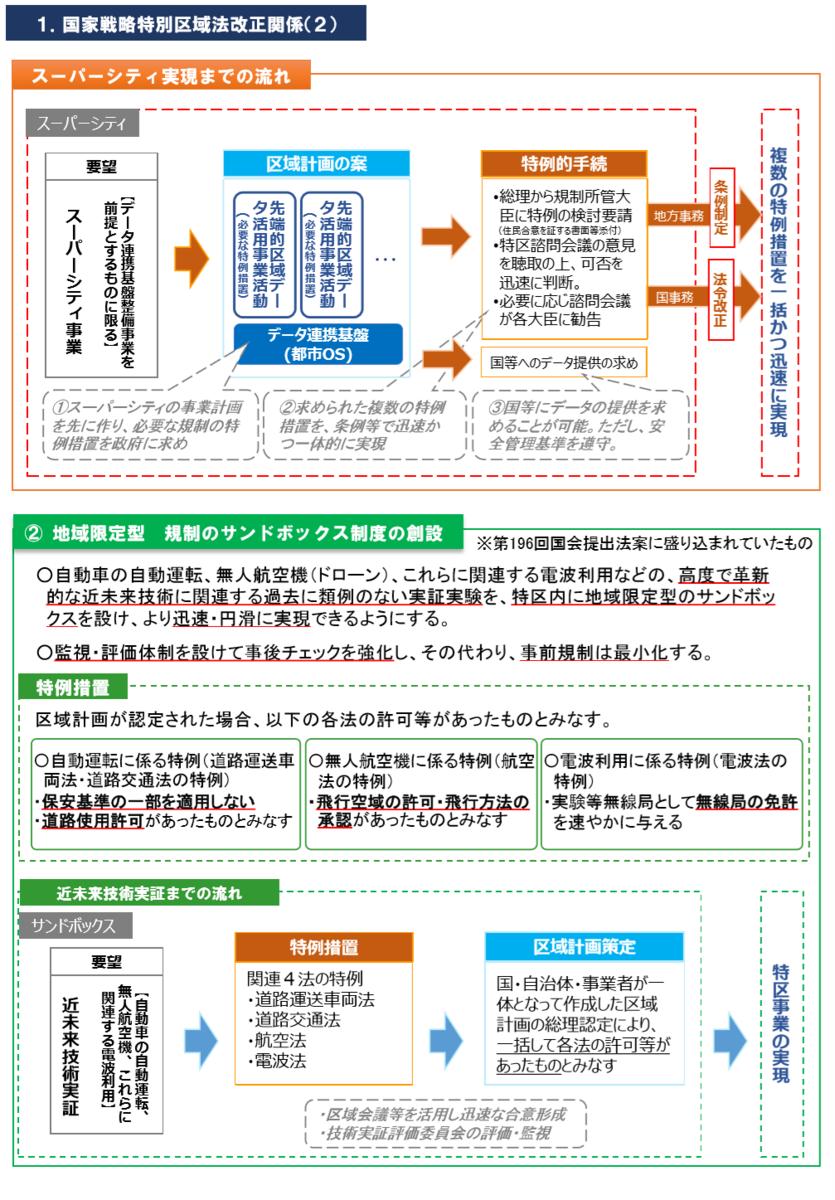 f:id:kaikakujapan:20190418111234p:plain