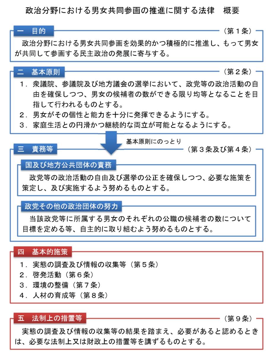 f:id:kaikakujapan:20190425103634p:plain