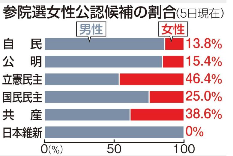 f:id:kaikakujapan:20190425105701p:plain