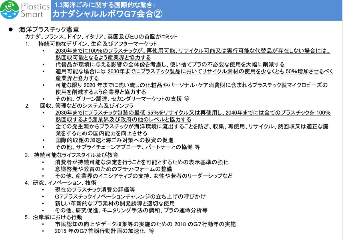 f:id:kaikakujapan:20190513170357p:plain
