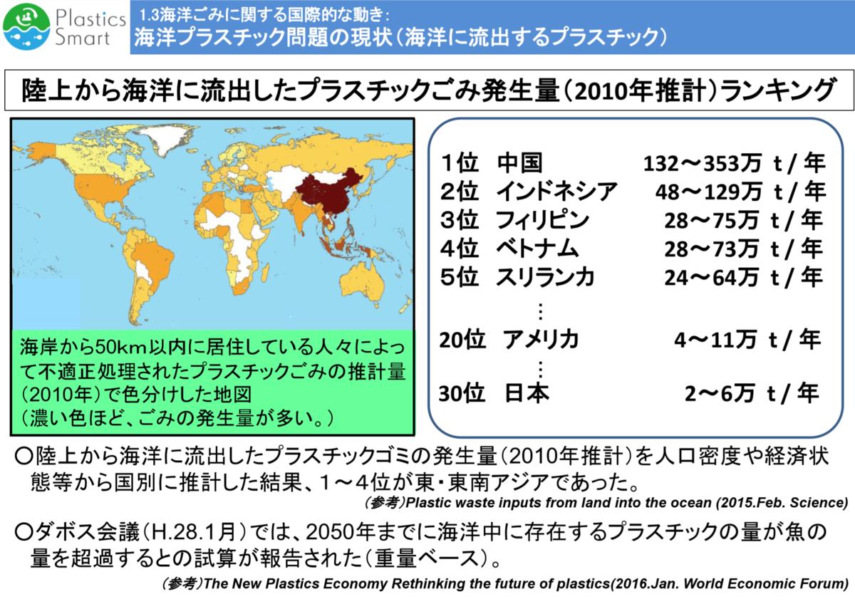 f:id:kaikakujapan:20190513170505p:plain