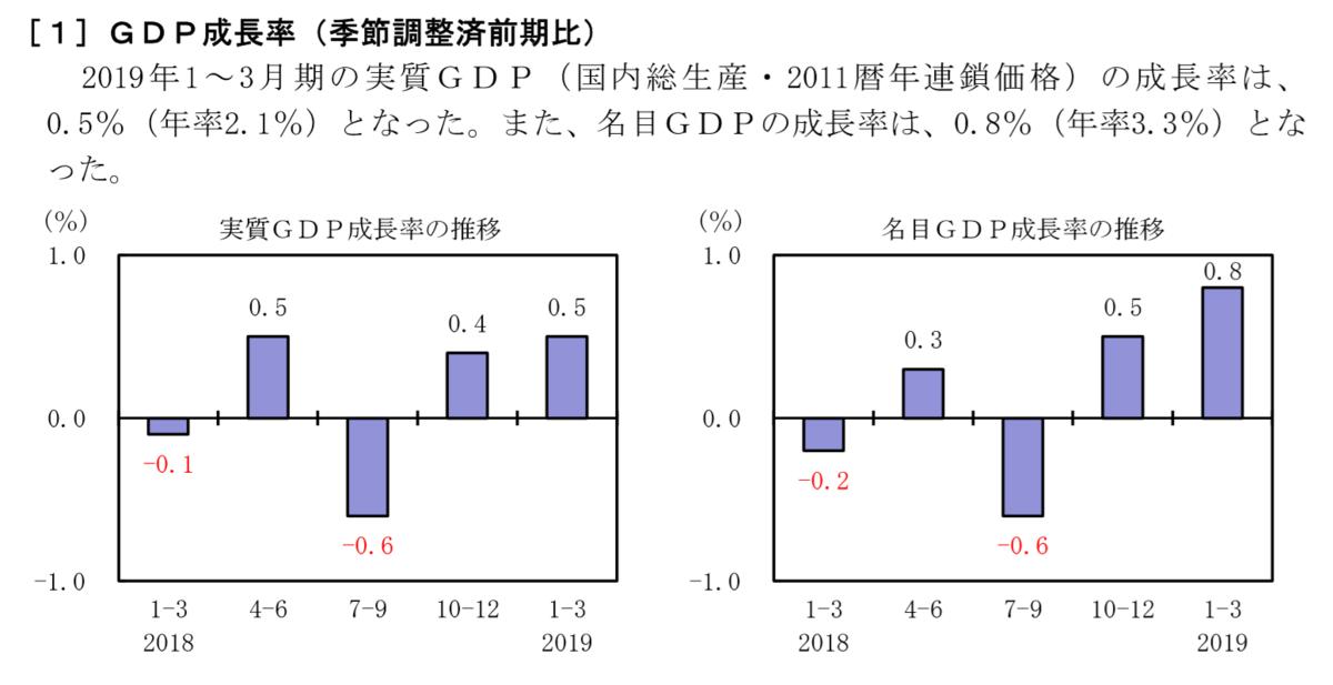 f:id:kaikakujapan:20190520100319p:plain