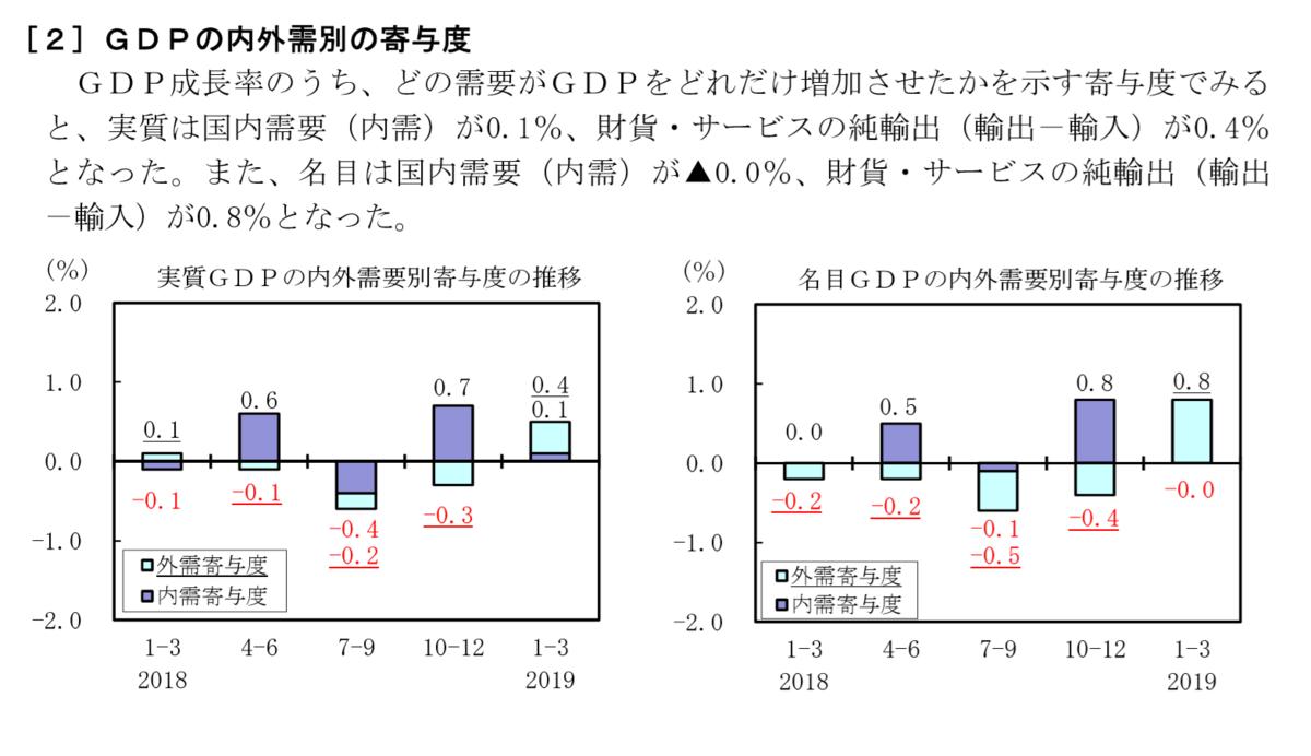 f:id:kaikakujapan:20190520103733p:plain