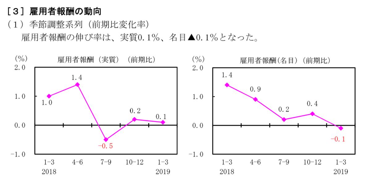 f:id:kaikakujapan:20190520104852p:plain