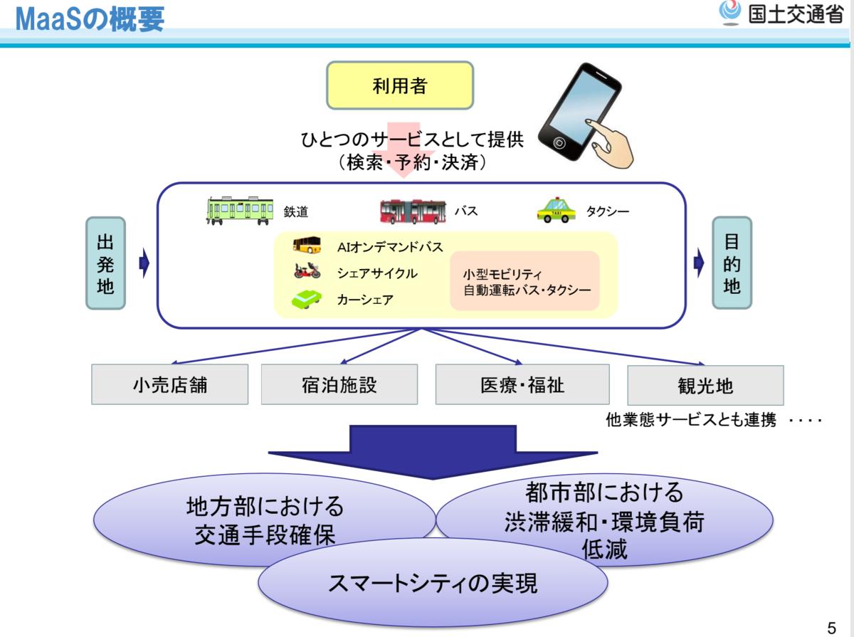 f:id:kaikakujapan:20190530112956p:plain
