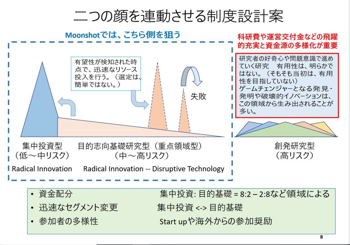 f:id:kaikakujapan:20190611082230p:plain