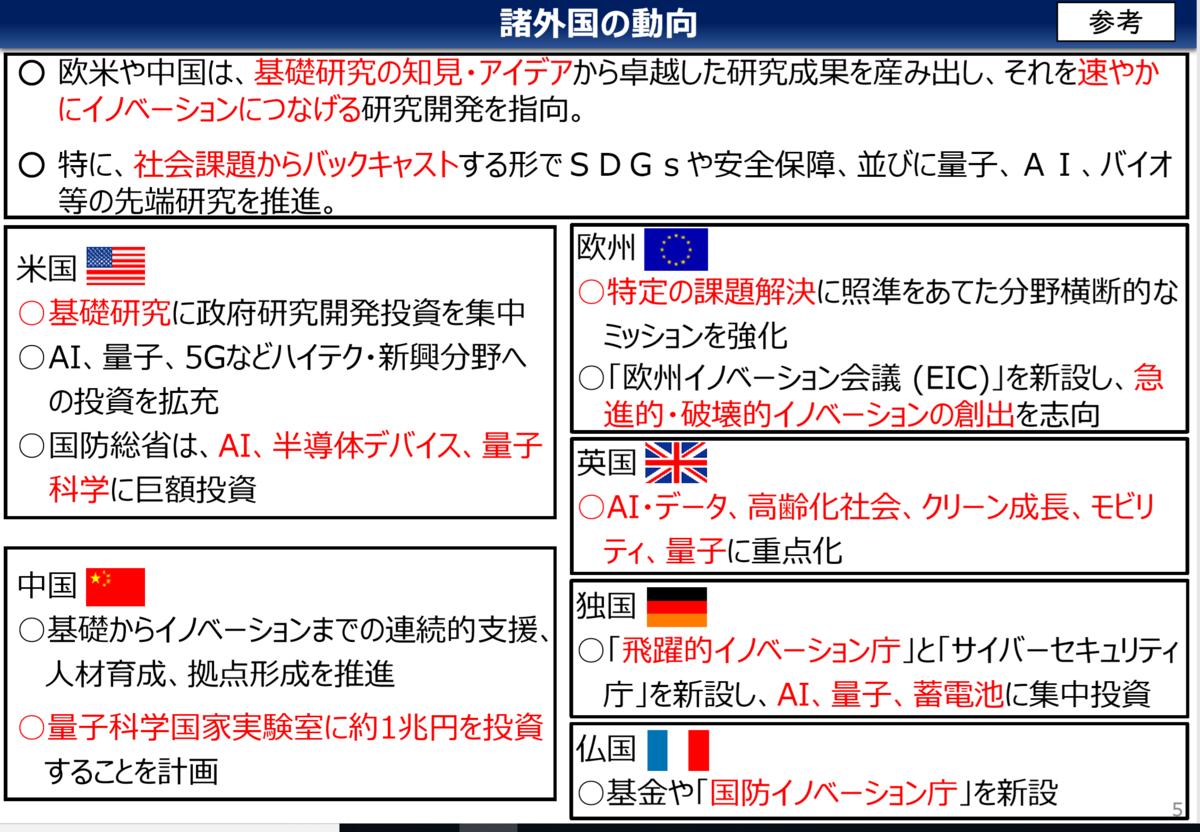 f:id:kaikakujapan:20190611085339p:plain