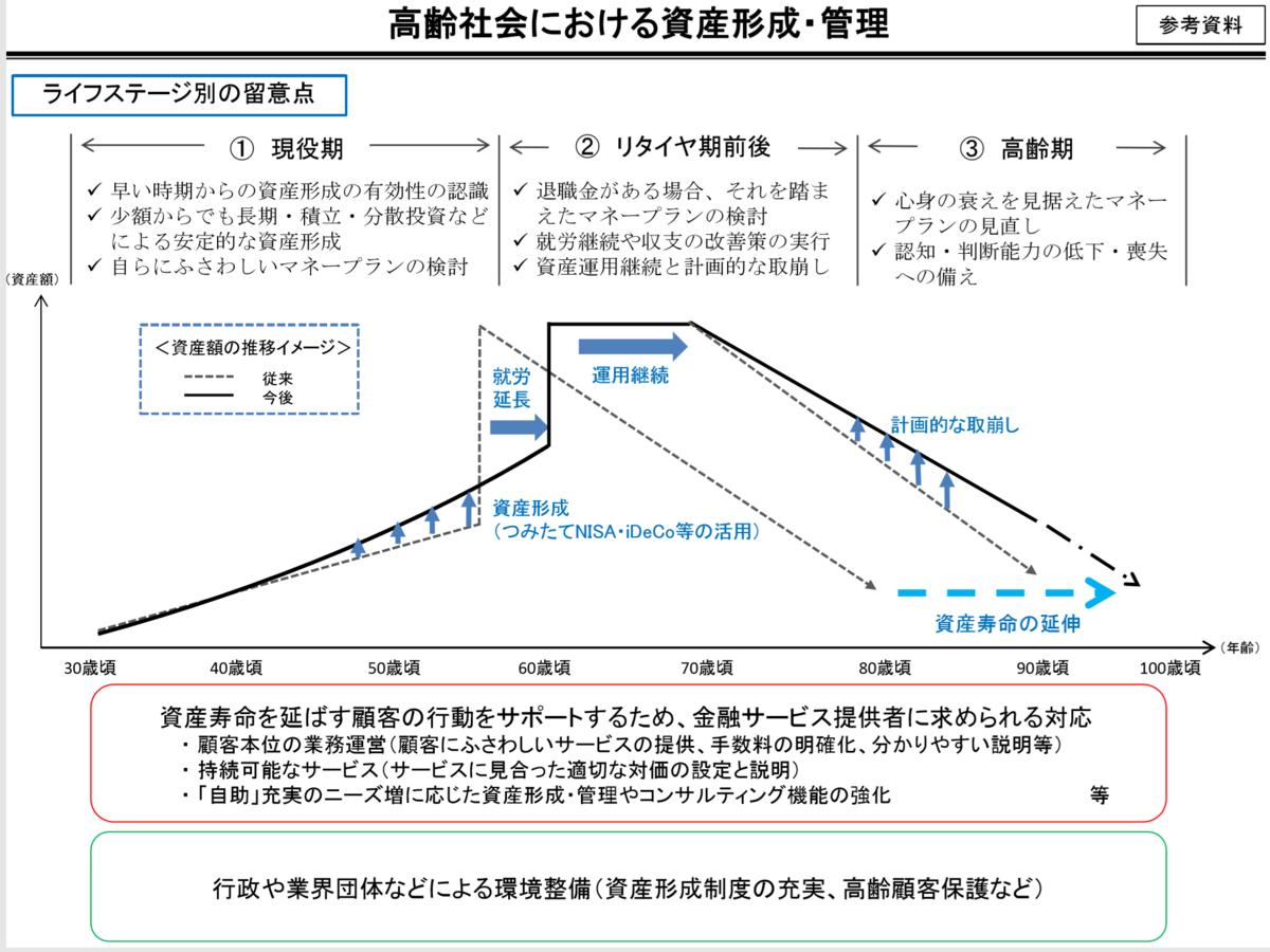 f:id:kaikakujapan:20190613104714p:plain