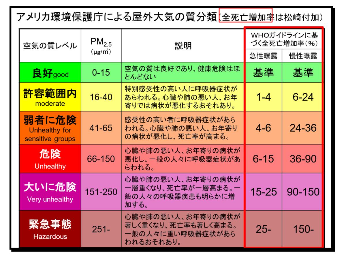 f:id:kaikakujapan:20190621090121p:plain