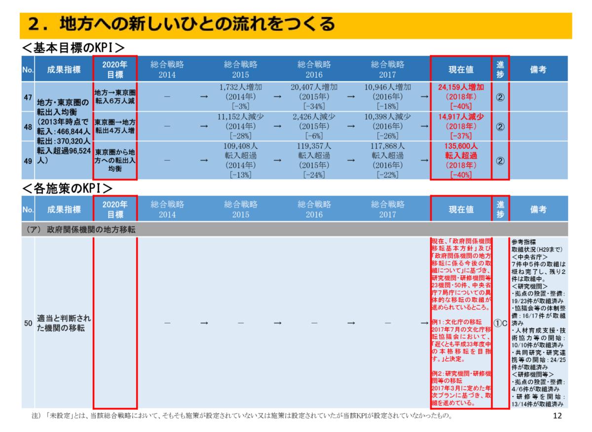 f:id:kaikakujapan:20190625085502p:plain