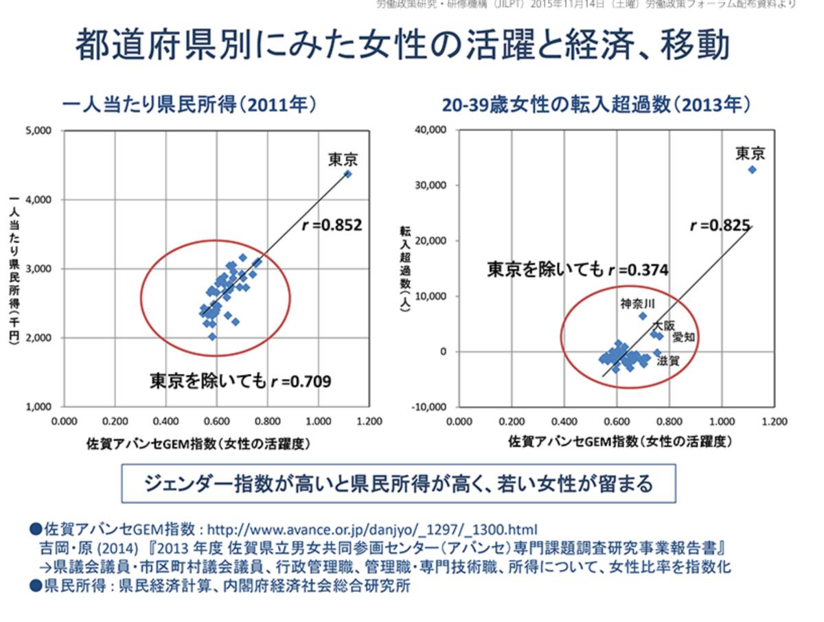 f:id:kaikakujapan:20190625135742p:plain