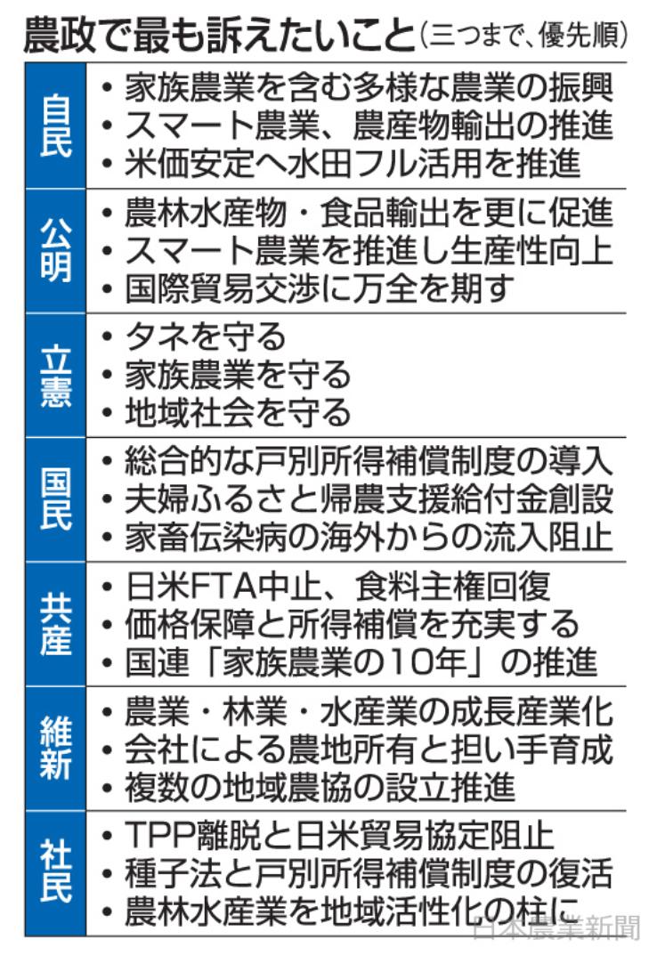 f:id:kaikakujapan:20190709085414p:plain