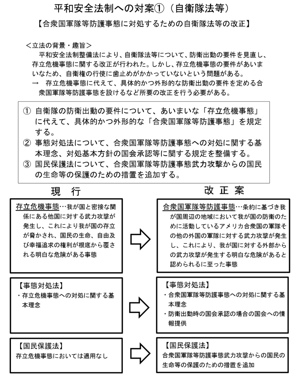 f:id:kaikakujapan:20190711121456p:plain