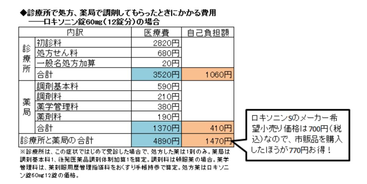 f:id:kaikakujapan:20190712084058p:plain