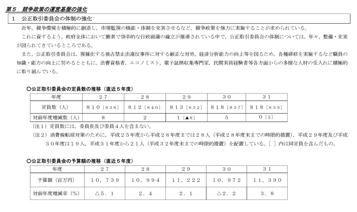 f:id:kaikakujapan:20190726110328p:plain