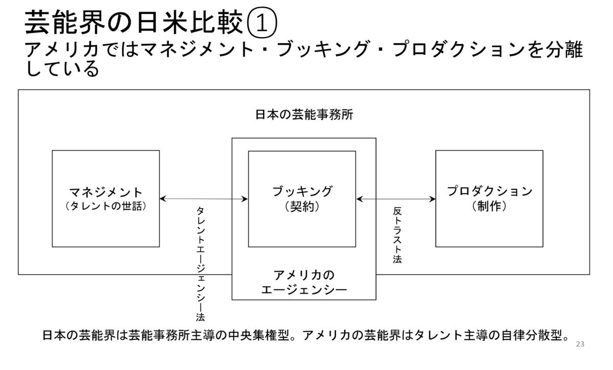 f:id:kaikakujapan:20190809161357p:plain