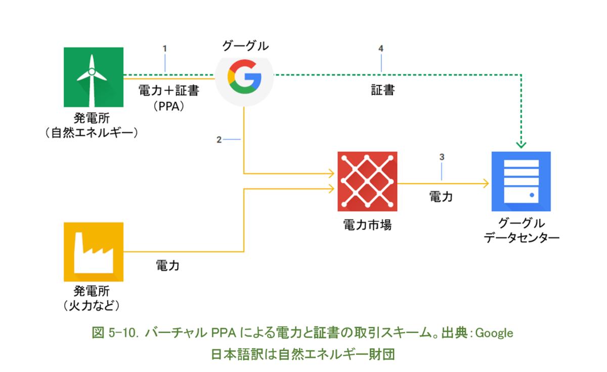 f:id:kaikakujapan:20190814153023p:plain