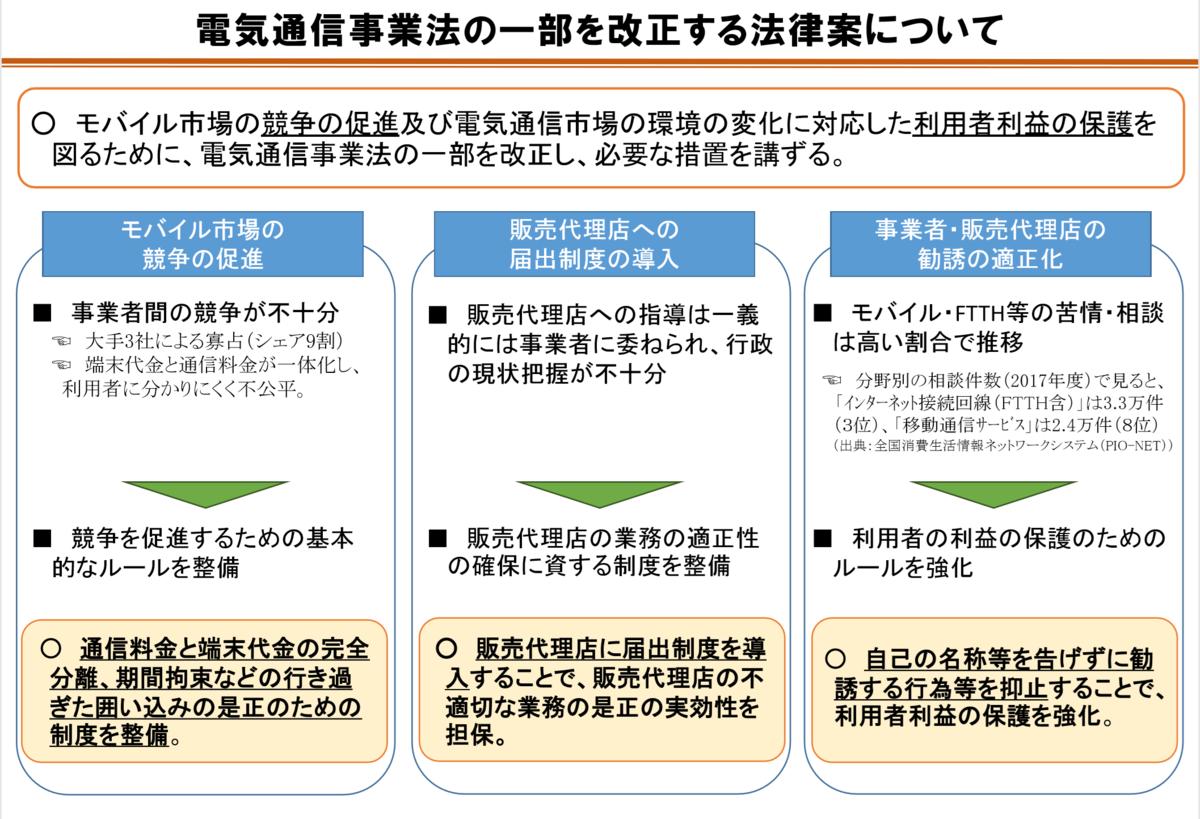 f:id:kaikakujapan:20190817073200p:plain