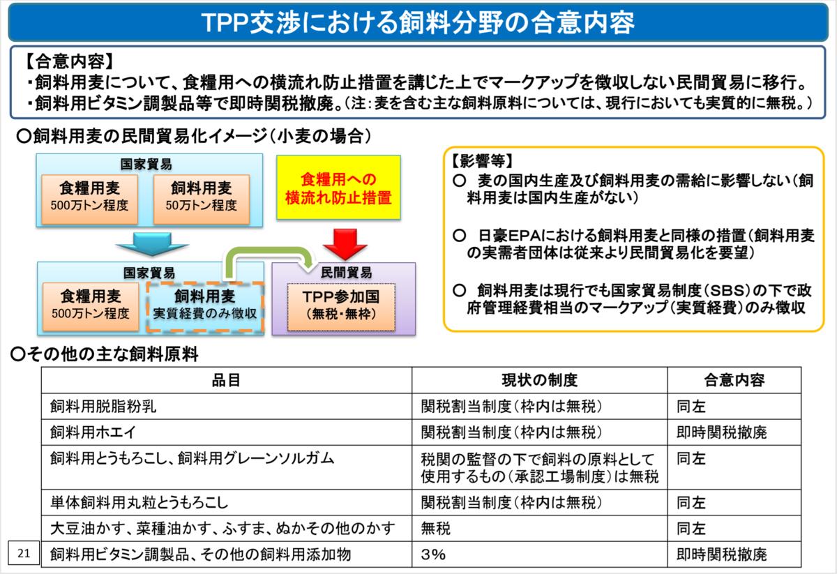 f:id:kaikakujapan:20190826130737p:plain